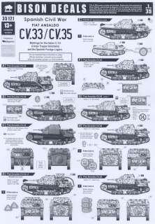 Decals 1/35 FIAT ANSALDO CV 33 & CV 35 TANKETTES Spanish Civil War